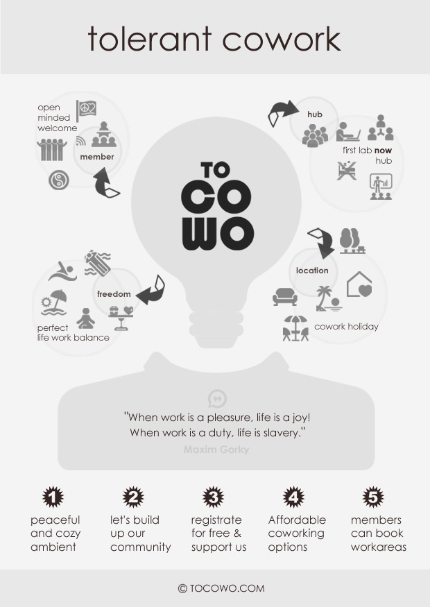 tocowo-infographic